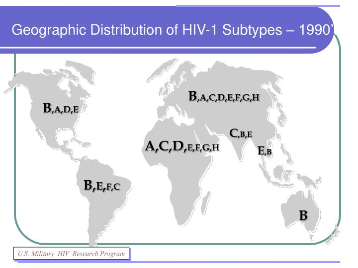 Geographic Distribution of HIV-1 Subtypes – 1990's