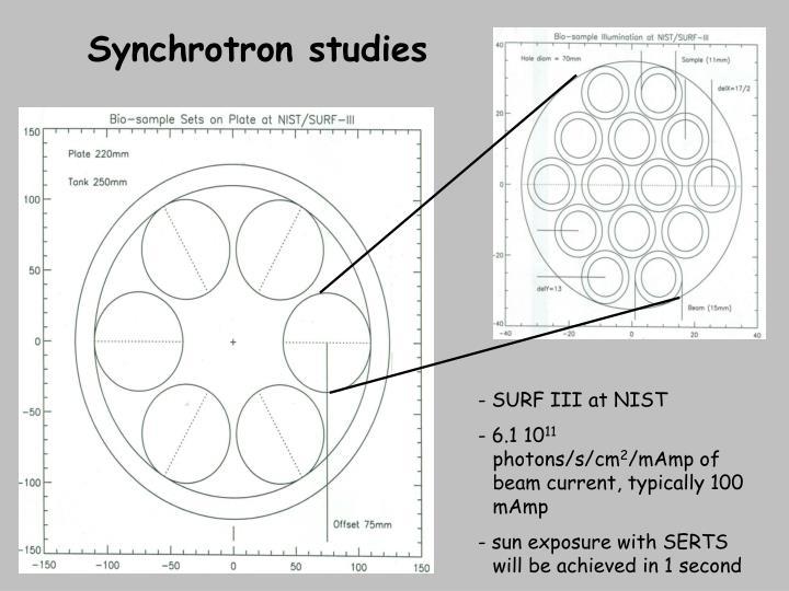 Synchrotron studies