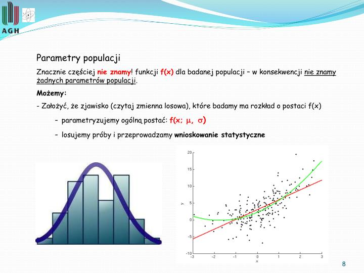 Parametry populacji