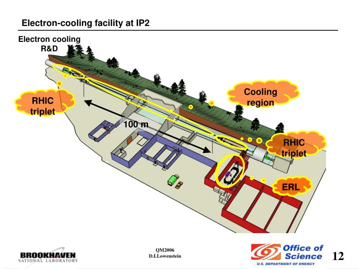 Electron-cooling facility at IP2
