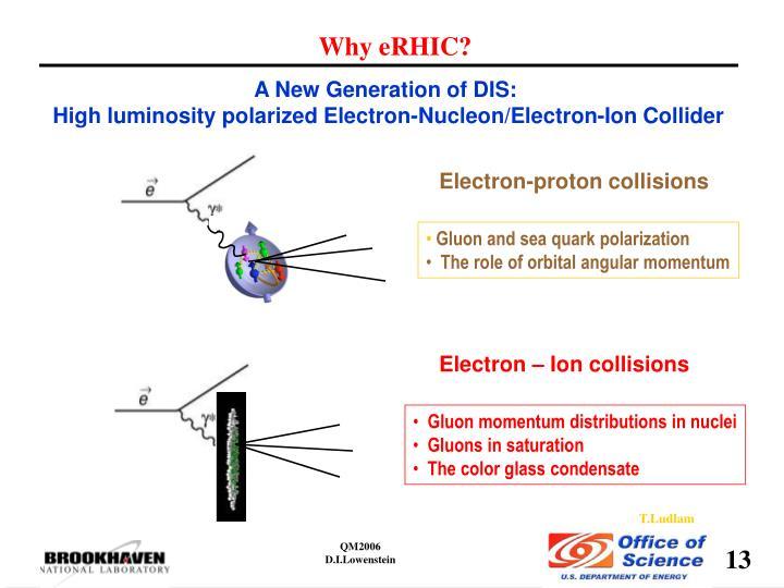 Why eRHIC?