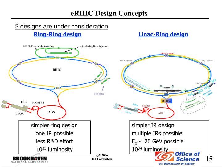 eRHIC Design Concepts