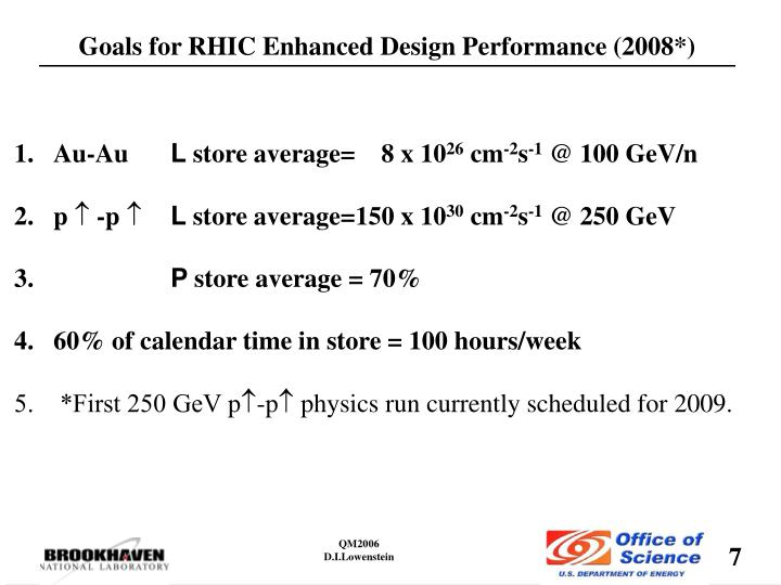 Goals for RHIC Enhanced Design Performance (2008*)
