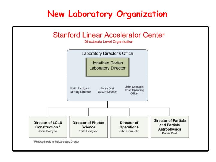 New Laboratory Organization