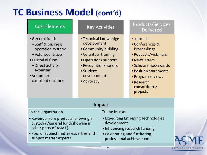 TC Business Model