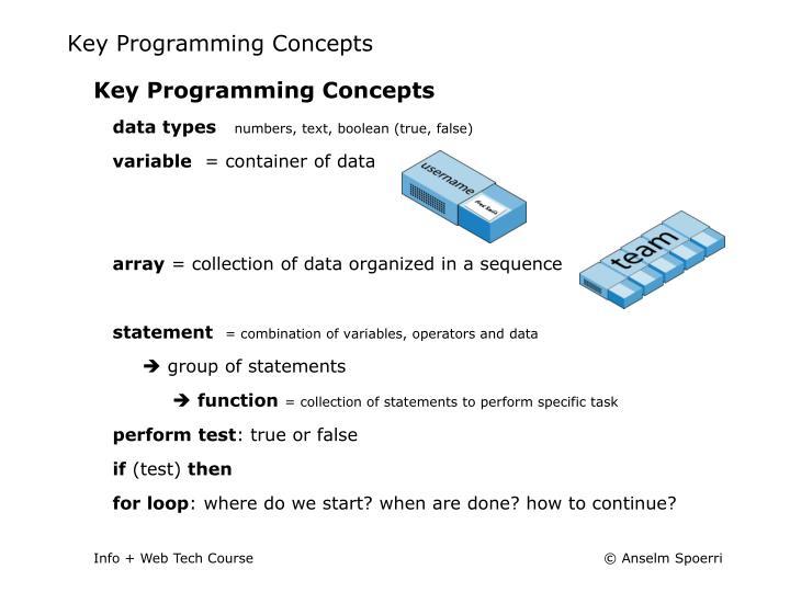 Key Programming Concepts