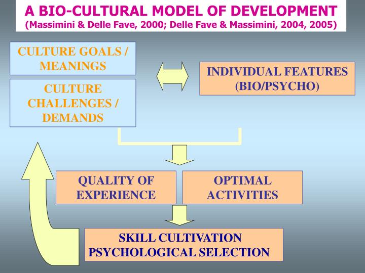 A BIO-CULTURAL MODEL OF DEVELOPMENT