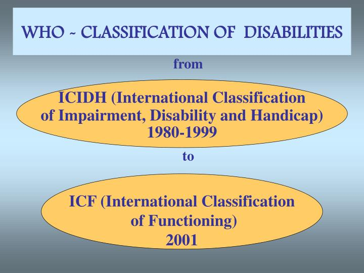 WHO - CLASSIFICATION OF  DISABILITIES