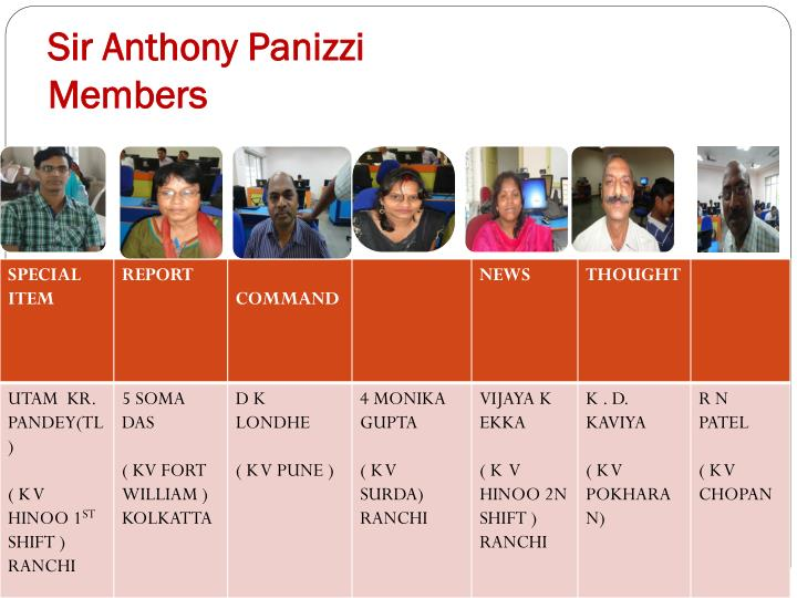 Sir anthony panizzi members