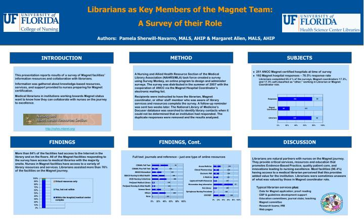 Librarians as Key Members of the Magnet Team: