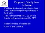 proposed grizzly bear initiative