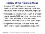 history of the minimum wage