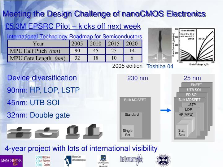 Meeting the Design Challenge of nanoCMOS Electronics
