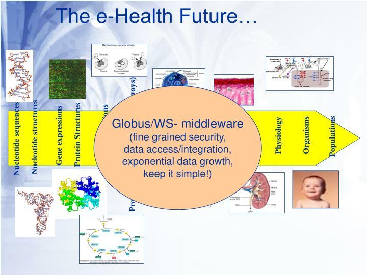 The e-Health Future…
