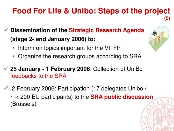 Food For Life & Unibo: Steps of the project