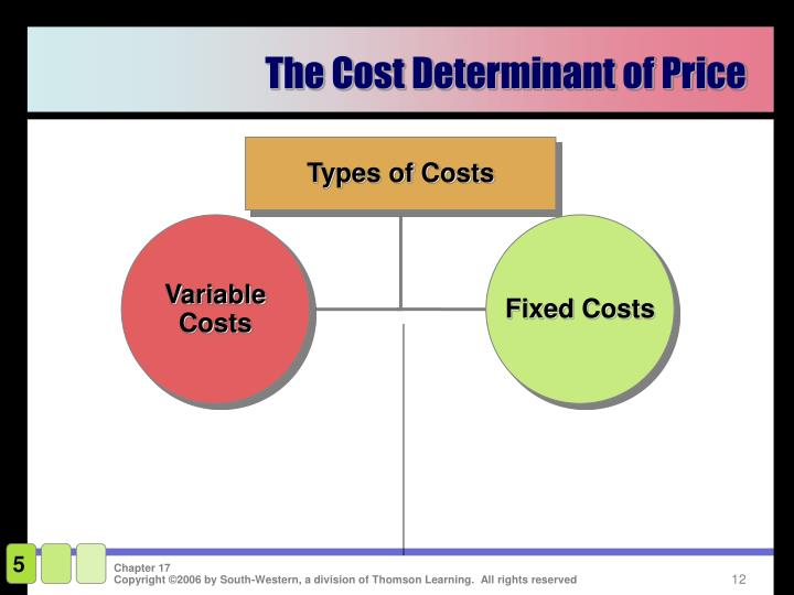 The Cost Determinant of Price