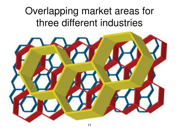 Overlapping market areas for