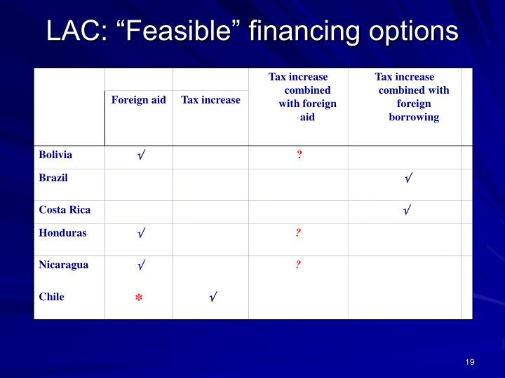 """LAC: """"Feasible"""" financing options"""