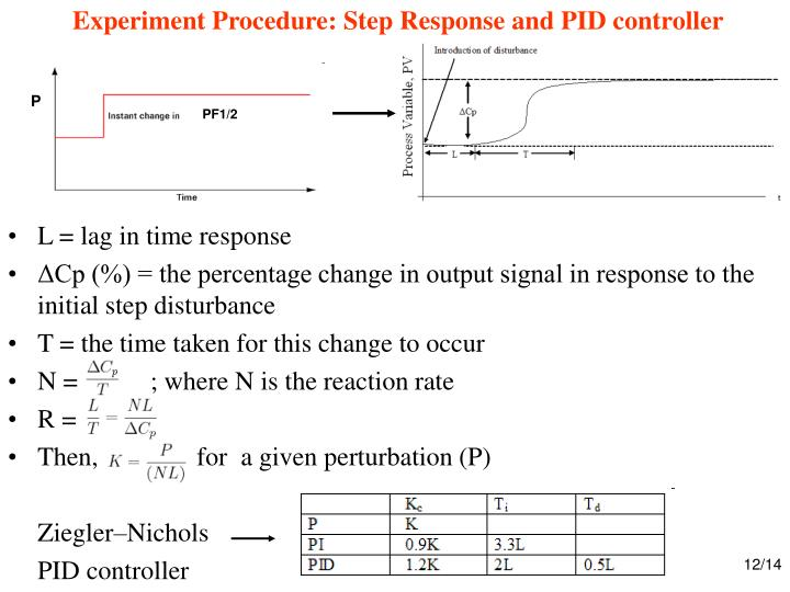 Experiment Procedure: Step Response and PID controller