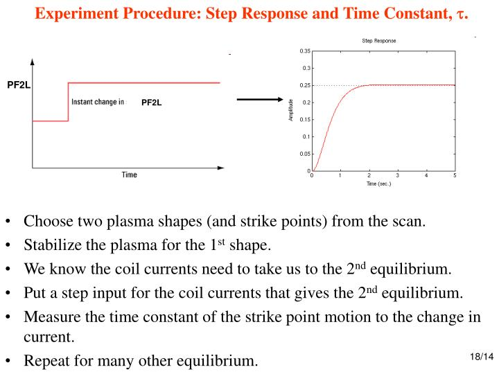 Experiment Procedure: Step Response and Time Constant,