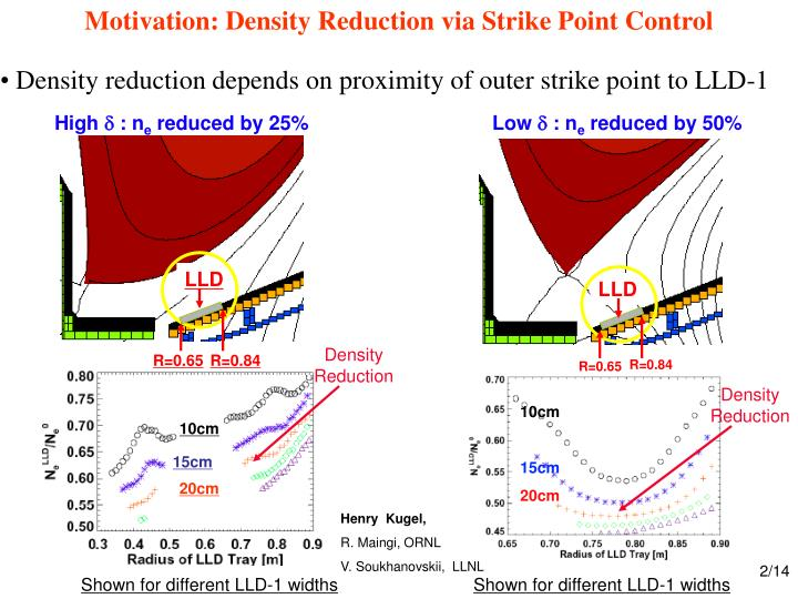 Motivation: Density Reduction via Strike Point Control