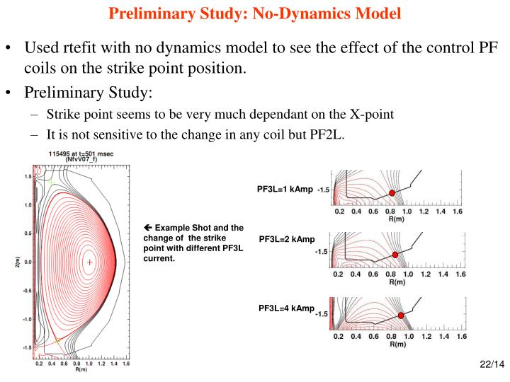 Used rtefit with no dynamics model to see the effect of the control PF coils on the strike point position.