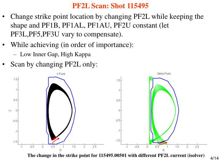 PF2L Scan: Shot 115495