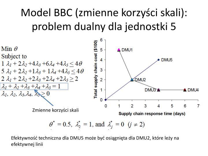 Model BBC (