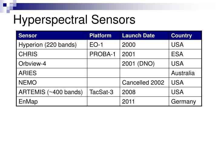 Hyperspectral Sensors