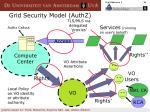 grid security model authz