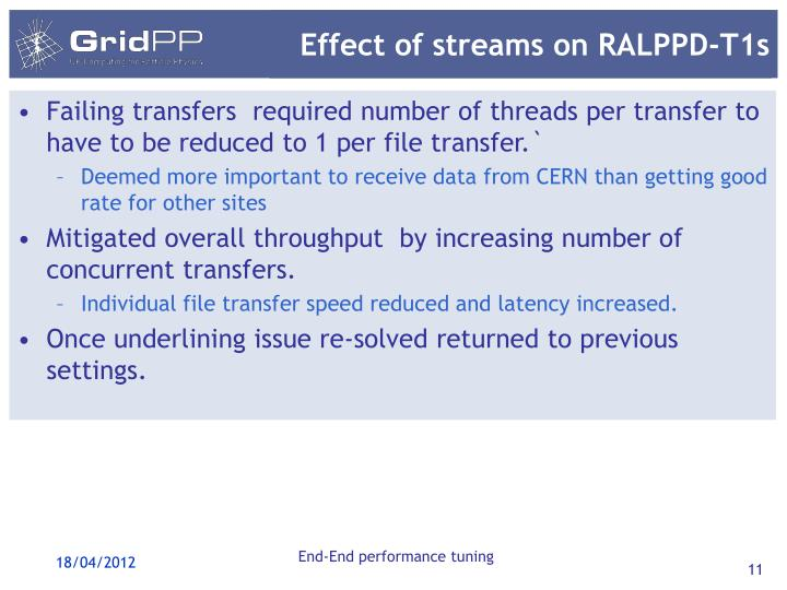 Effect of streams on RALPPD-T1s