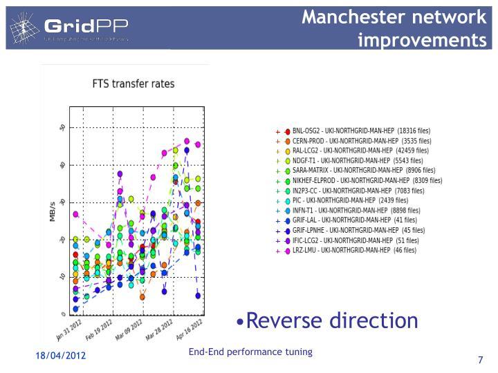 Manchester network improvements