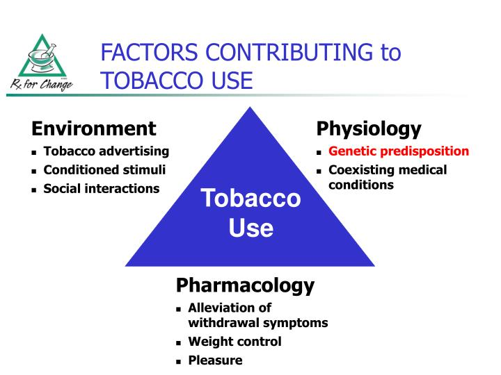 Factors contributing to tobacco use