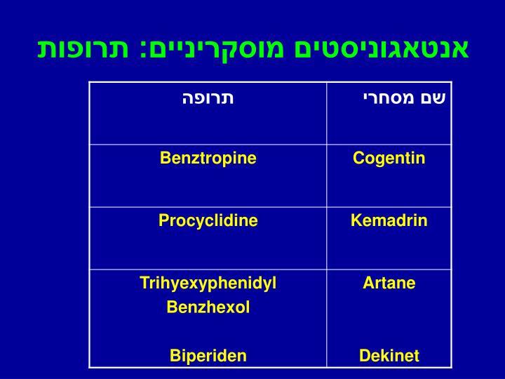 אנטאגוניסטים מוסקריניים: תרופות
