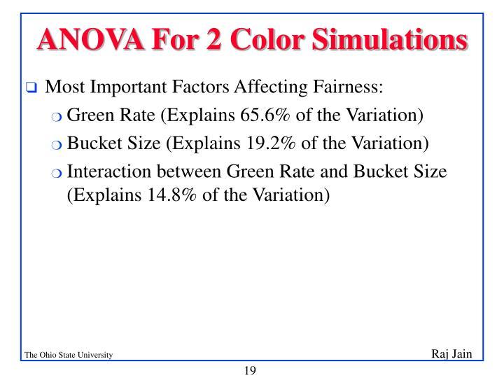 ANOVA For 2 Color Simulations