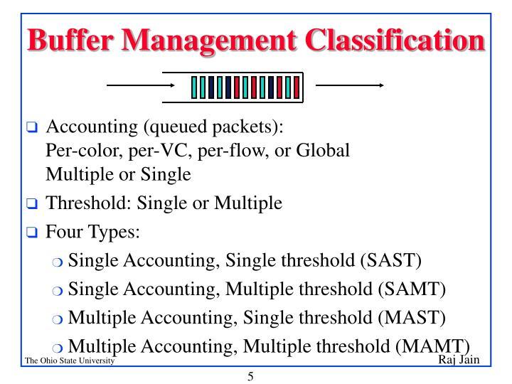 Buffer Management Classification