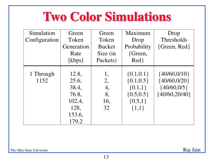 Two Color Simulations