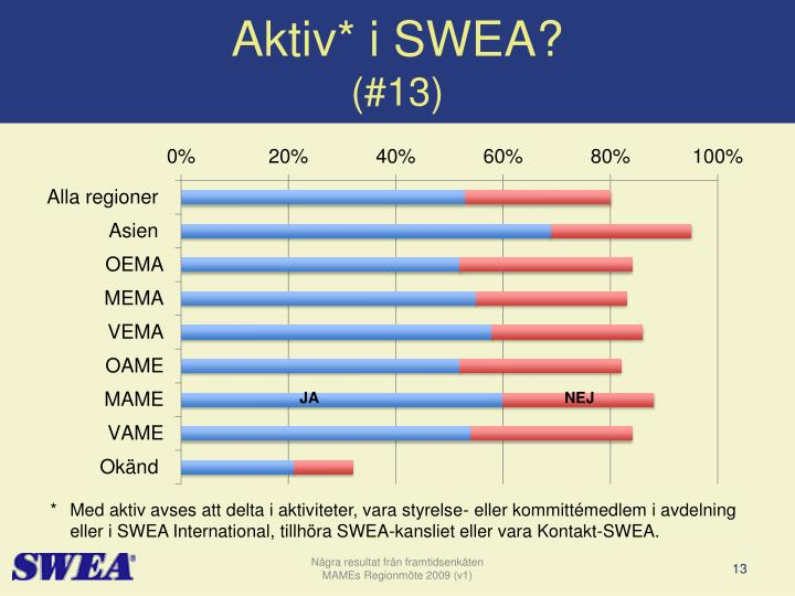 Aktiv* i SWEA?