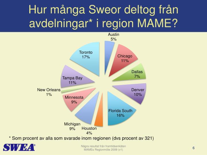 Hur många Sweor deltog från avdelningar* i region MAME?