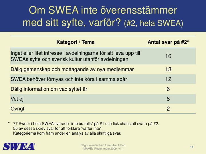 Om SWEA inte överensstämmer
