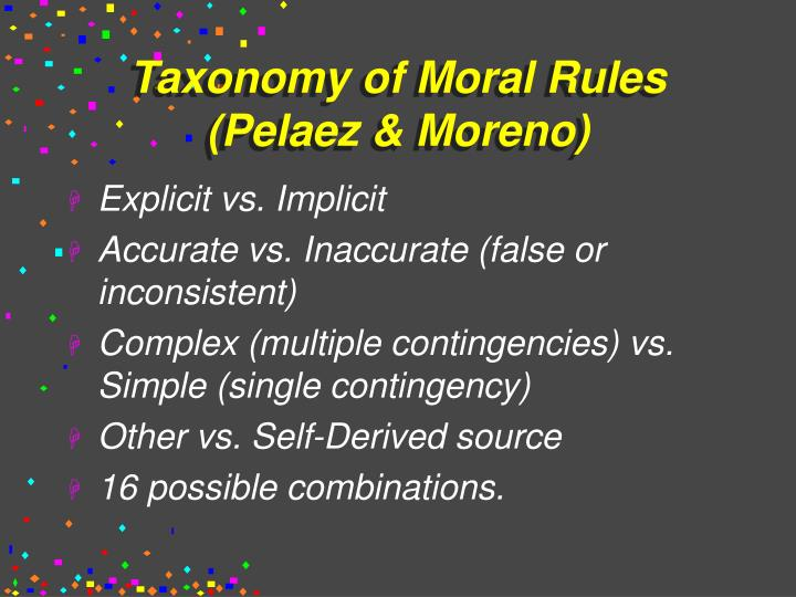 Taxonomy of Moral Rules