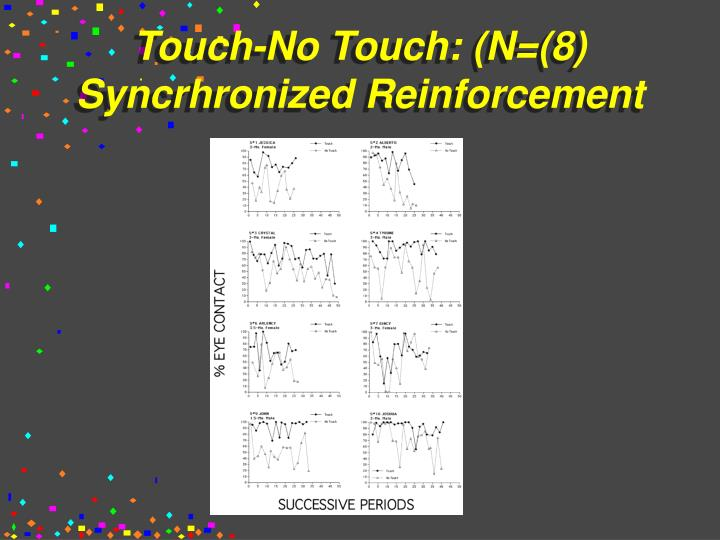 Touch-No Touch: (N=(8) Syncrhronized Reinforcement