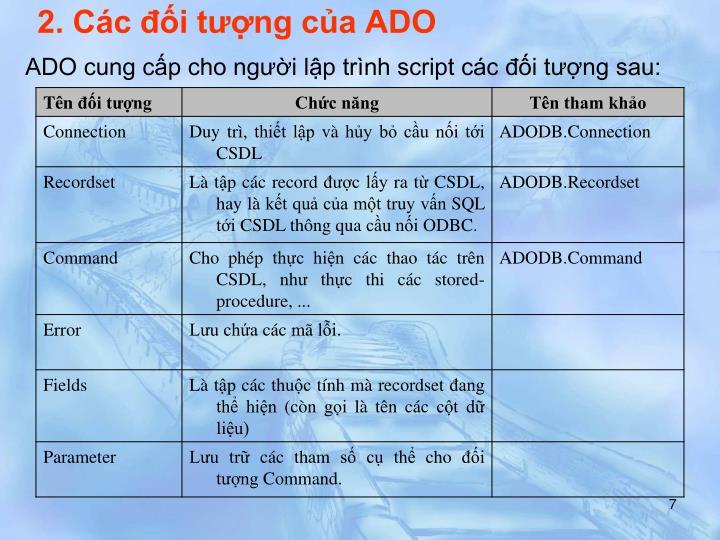 2. Các đối tượng của ADO