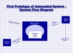 first prototype of automated system system flow diagram