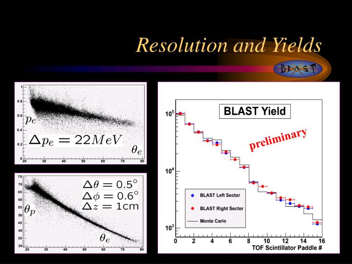 Resolution and Yields