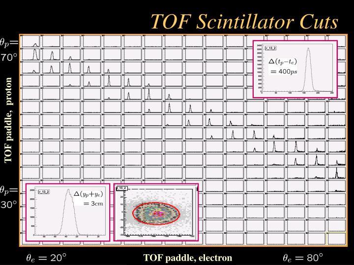 TOF Scintillator Cuts