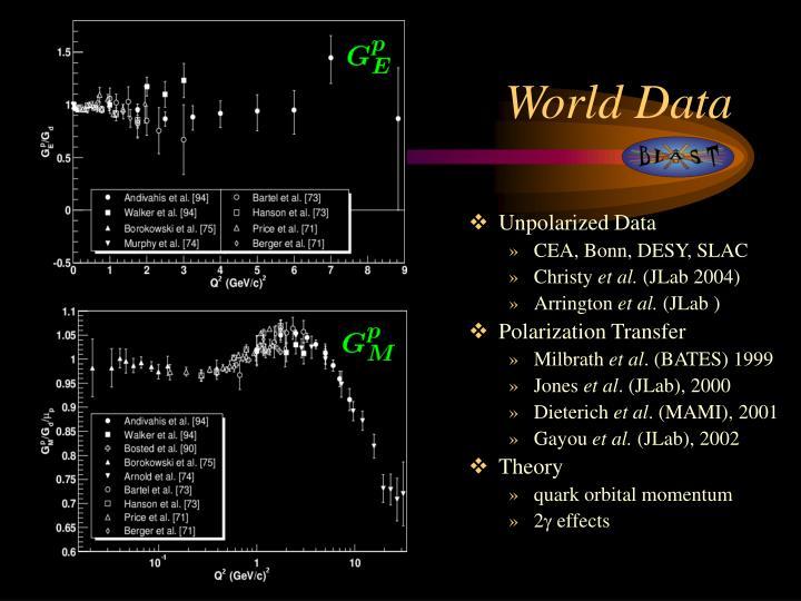 World data