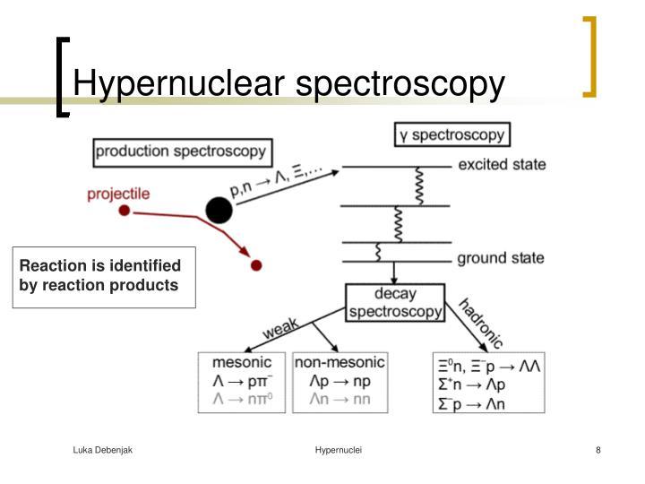 Hypernuclear spectroscopy