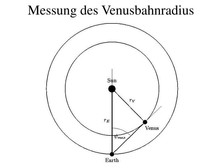 Messung des Venusbahnradius