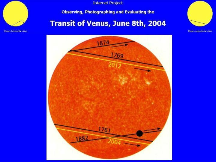 Die Transits 1761 - 2012